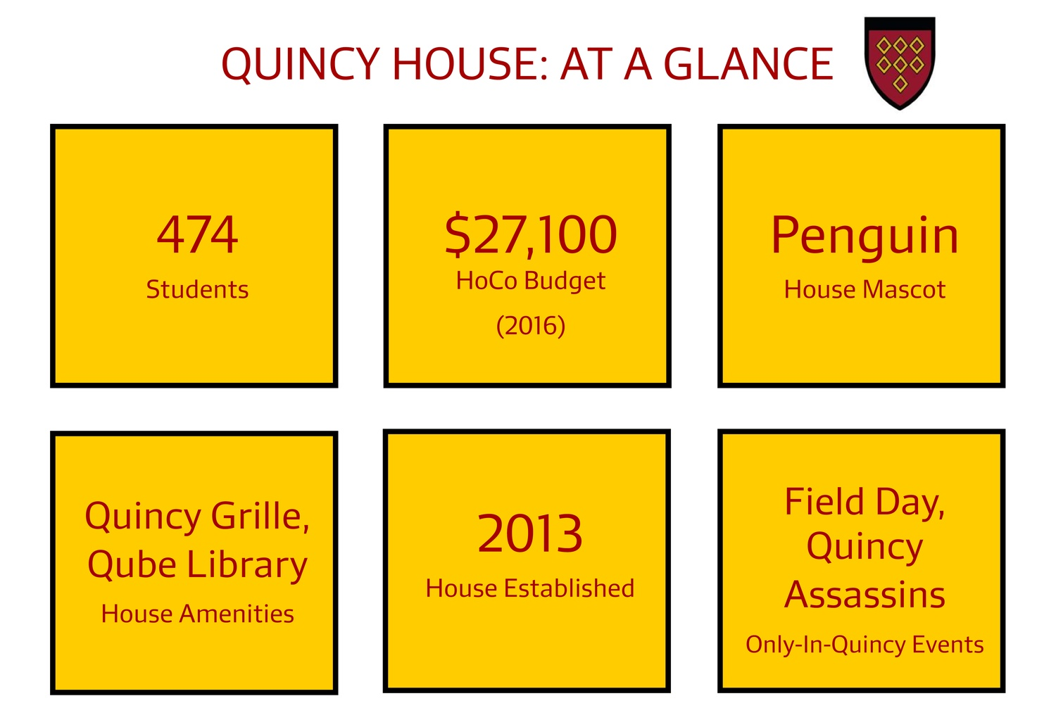 Quincy At A Glance