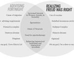 Advising fortnight/Freud was right