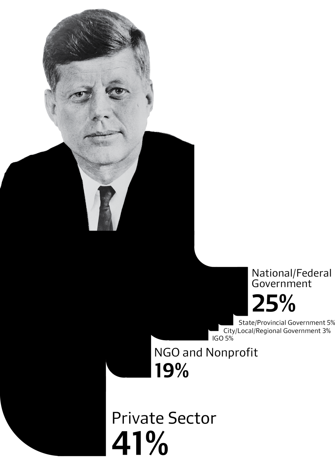 Kennedy graphic