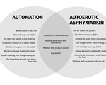 Automation vs. autoerotic asphyxiation