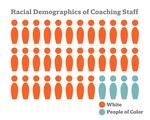 Racial Demographics of Coaching Staff