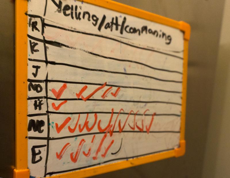 Board of Behavior