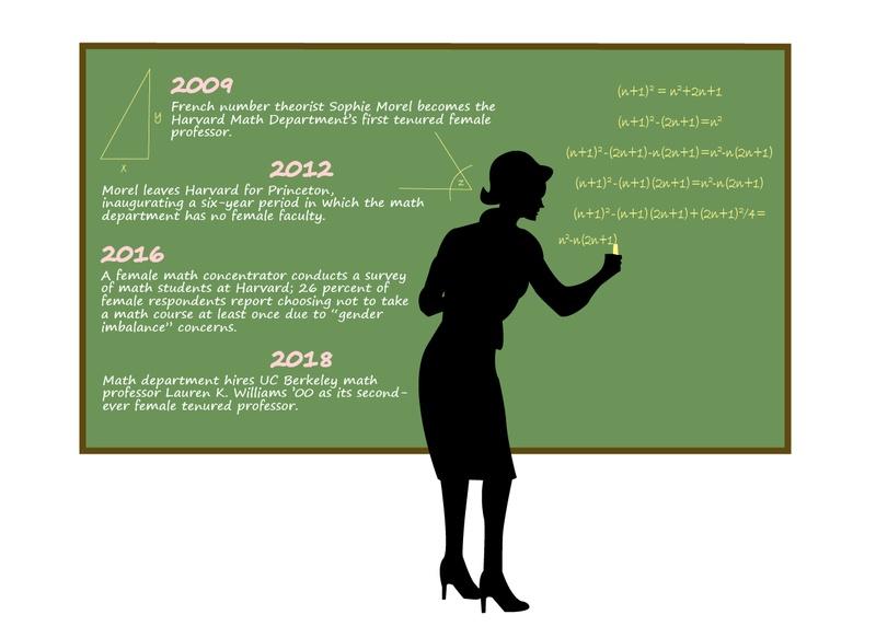 Math Department Hires Second-Ever Senior Female Faculty Member