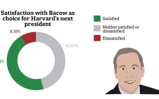 Graphic Screenshot Bacow