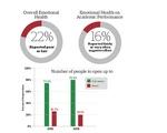 Mental Health Survey Graphic