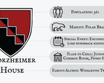 Pforzheimer House Infographic