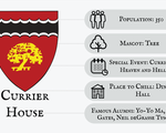 Currier House Infographic