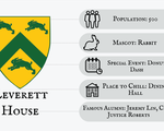 Leverett Infographic