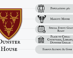 Dunster Infographic