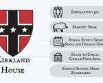 Kirkland Infographic