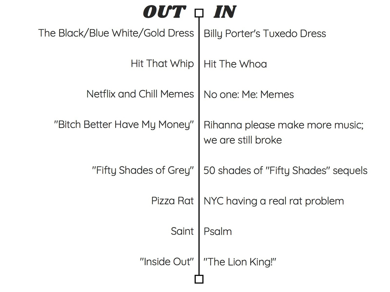 In and Out: 2015-2019 Pop Culture Throwback Edition