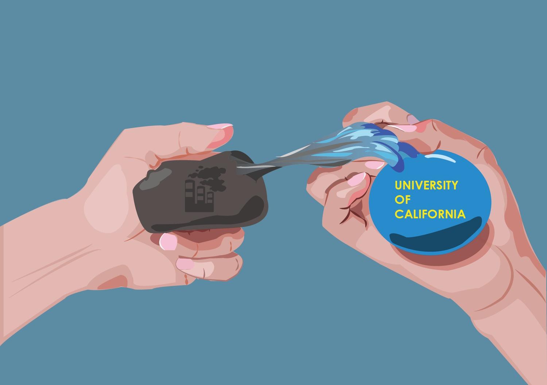 University of California Divestment