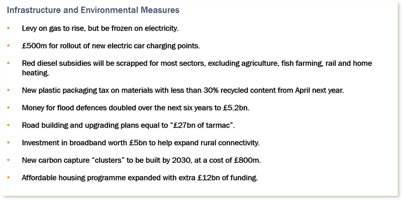 Infrastructure and Environmental