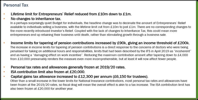Personal Tax